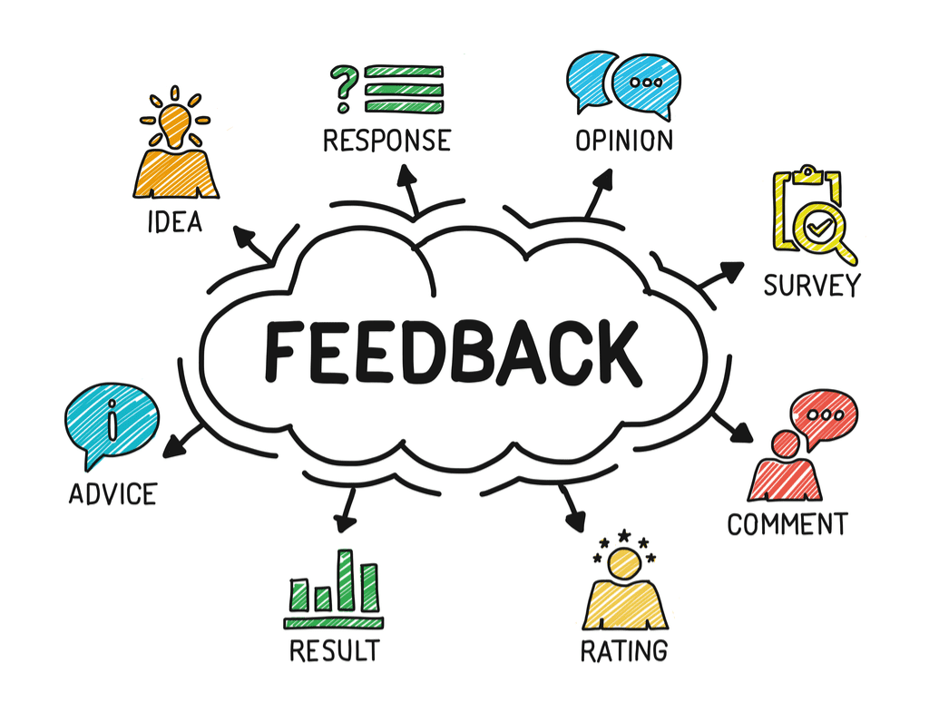 Clipart of feedback cloud from how to get patient reviews